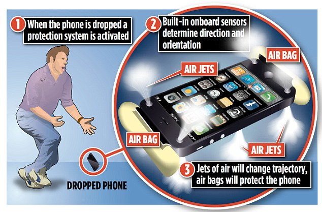 Airbags+for+Smartphones.jpg