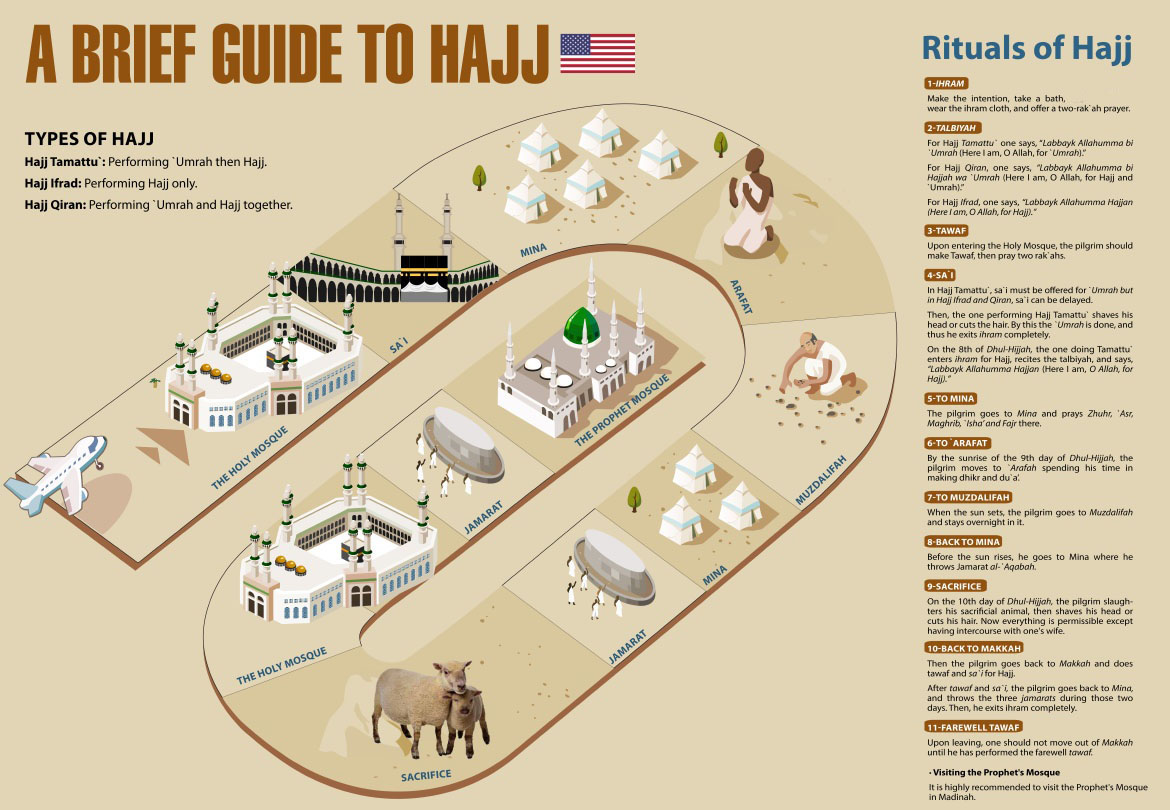 Brief+Guide+to+Hajj+English.jpg